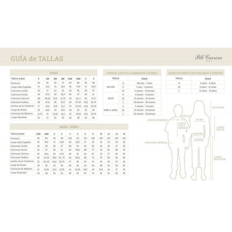 Guía de tallas de Pili Carrera
