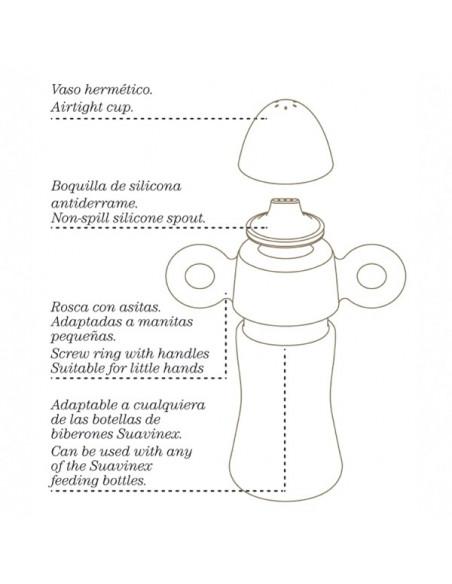Esterilizador Microondas de Suavinex
