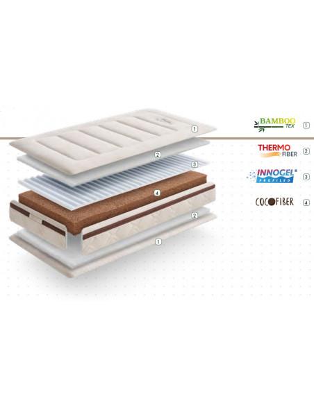 Capas del colchón de cuna de fibra de coco Louis