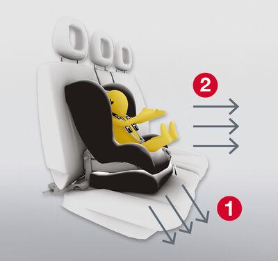 Seguridad de la silla de coche